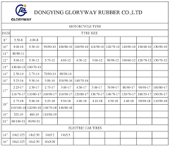Tire Size Chart 17 China Manufacturer Motorcycle Tire Size Chart Buy China Manufacturer Motorcycle Tire Size Chart China Manufacturer Motorcycle Tire Size Chart China