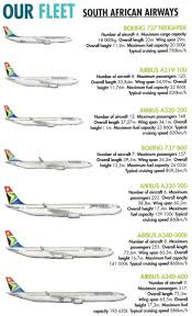 list of south african airways aircraft fleet