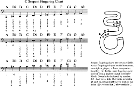 Serpent Ophicleide Fingering Charts