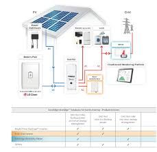 solaredge p300 wiring diagram solaredge inverter diagram Gsm Cooper Wiring Diagram solaredge storedge 18 0 kw kit 300w solarworld solar panels solaredge p300 wiring diagram solaredge p300 Cooper Eagle Wiring Devices