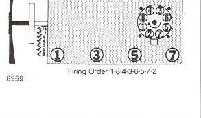 chevy 350 firing order diagram autos weblog wiring diagram sys tbi 350 firing order best of chevy 350 firing order diagram autos chevy 350 firing order diagram autos weblog