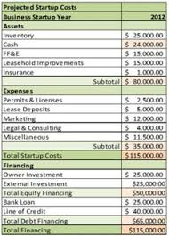 startup costs small business start up costs spreadsheet military bralicious co