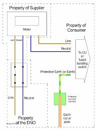 house wiring earthing diagram awesome domestic electrical house wiring basics house wiring earthing diagram awesome domestic electrical installation earthing and circuit