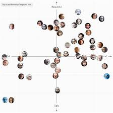 Game Of Thrones Character Chart You Decide Flowingdata