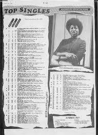 35 Years Ago Uk Singles Albums Charts Week Ending 26th