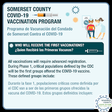It will cover those over 60 years of age and 45+ with comorbidities. Covid 19 Vaccinations Somerset County