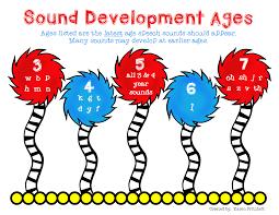 Speech Therapy Articulation Development Age Chart Speech