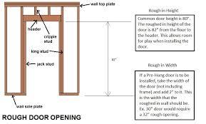 Framing a Door Opening Building Walls
