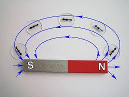 Характеристики и свойства магнитного пола Проявления магнитного  Теория магнитного поля и интересные факты о магнитном поле Земли