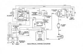 tag performa wiring diagram wiring schematics diagram tag performa pdet910ayw wiring schematic simple wiring diagram site tag atlantis washer wiring diagram tag performa wiring diagram