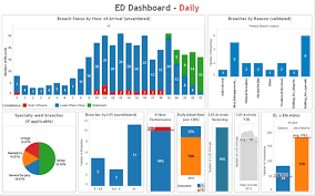 Visual Analytics Transforming Healthcare Data Into Insight With Tableau