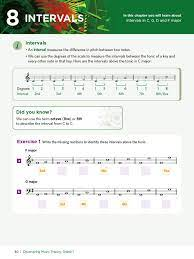 Learning music theory from grade 1 to grade 5. Discovering Music Theory The Abrsm Grade 1 Workbook Theory Workbooks Abrsm 9781786013453 Amazon Com Books