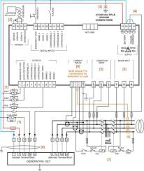 generac automatic transfer switches wiring also wiring for a mig generac generator remote start wiring diagram wiring library generac automatic transfer switches wiring also wiring for a mig