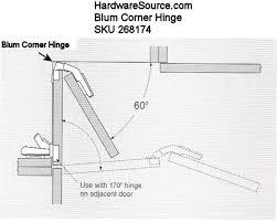 brilliant blum corner hinge hardwaresource regarding blum door hinges
