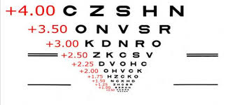 How To Choose A Reduced Glasses Prescription Differential