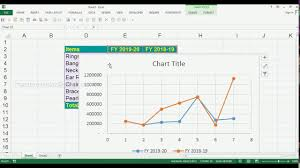 Line With Markers Chart Excel How To Create Scatter With Straight Lines Markers Chart In Ms Excel 2013