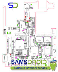 samsung s schematic diagram samsung galaxy s schematic the wiring diagram on samsung s7582 schematic diagram