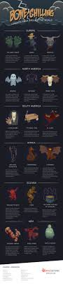 best halloween stories ideas halloween snacks 18 creepy urban legends from around the world to give you a global fright this halloween infographic