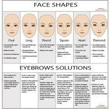 eyebrow shaping for face shape. i think have a diamond face shape? shape eyebrows, eyebrow shapes shaping for