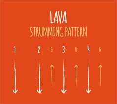 I M Yours Ukulele Strumming Pattern New The Strumming Pattern From Pixar's Lava For Ukulele Crazy Things I