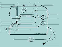 Parts Of A Sewing Machine Worksheet
