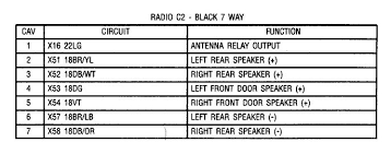 wiring diagram pinout for ram radio com radio connectors wiring