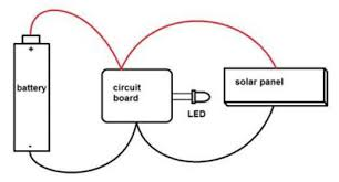 solar light circuit diagram the wiring diagram simple solar light wiring diagram nodasystech circuit diagram