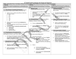Kids. 2nd grade language arts activities: Inference Worksheets ...