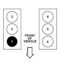 similiar 2000 ford ranger 3 0 v6 firing order diagram keywords ford windstar 3 8 engine diagram get image about wiring diagram