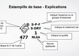 Grade Stamp Quebec Wood Export Bureau Qweb