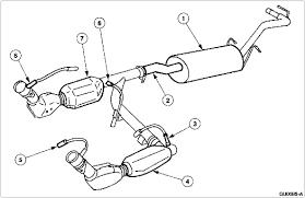 f150 o2 sensor location wiring all about wiring diagram bosch 4 wire universal o2 sensor instructions at 2005 Expedition O2 Sensor Wiring Diagram