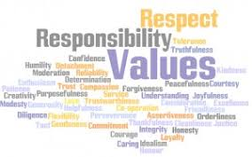 List Of Values List Of Values Reassessing Changing Perspectives Doing