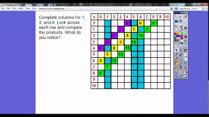 3 Multiplication Chart Patterns On The Multiplication Table Lesson 4 7