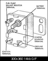 88 yj starter relay wiring diagram jeepforum com starter motor relay gif