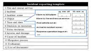 what is an incident report figure 2 overview of the incident report template headings of its