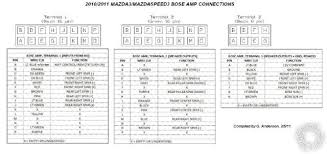 mazda stereo wiring harness image 2014 mazda 3 wiring harness 2014 auto wiring diagram database on 2010 mazda 3 stereo wiring