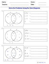 Venn Diagram Set Theory Problems Set Notation And Venn Diagram Math Sets Maths Worksheets
