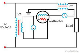 what is potential transformer pt definition construction potential transformer