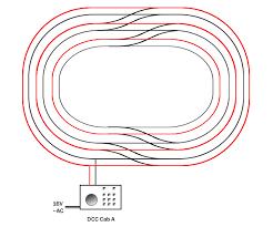 non dcc loco blacklist model rail forum modelrailforum com insidetrack dc to dcc 3 track simple png