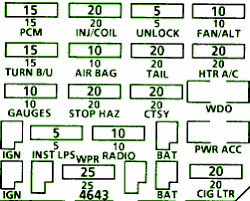 gaugescar wiring diagram 1994 buick century front view fuse box map