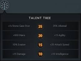 solo offlane medusa looks legit with the new dota 2 talents tree