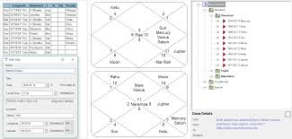 Albert Einstein Birth Chart Er Manish Verma Astrologer