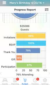 Pro Party Planner The Best App To Streamline Your Event Planning