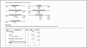 Simple General Ledger How To Journalize Basic Transactions And Adjusting Entries