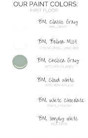 Bm Color Chart Almaaloma Info