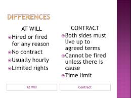 part i  chapter employment contracts  mock trial  5 at willcontract