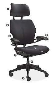 Simple office chair Used Office Each Chair Unique So You Can Find What Works Best For Your Needs And Preferences Get To Know The Ergonomic Benefits Of Each Feature And How It Relates Free3dcom Freedom Office Chairs Modern Office Chairs Task Chairs Modern