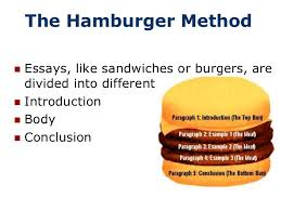 professional purpose resume help me write top cheap essay on hamburger graphic organizer writing paragraph links to a bunch of the essay hamburger style introductions