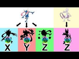 Future Pokemon Mega Evolutions Mega Greninja X Y Z Mega