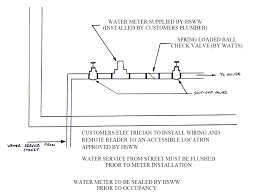 meter installation heritage springs water works inc meter diagram